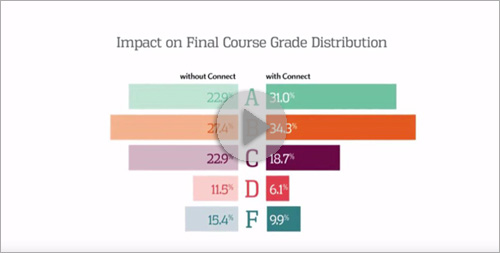 Connect Course Consultation