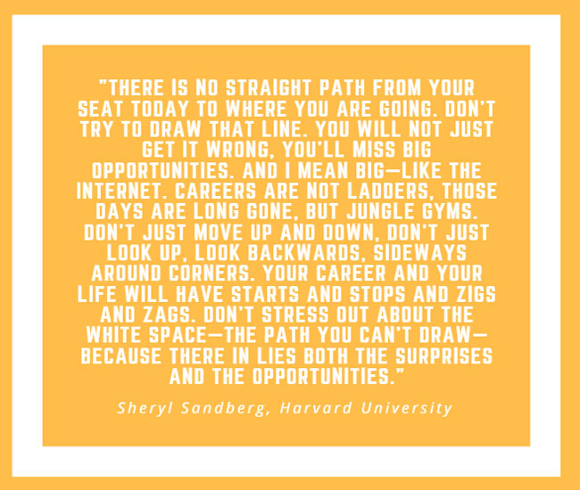 Inspiring Quote by Sheryl Sandberg