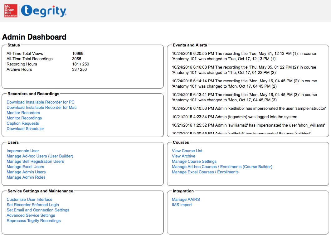 Admin Dashboard screenshot