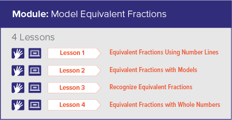 Module: Model Equivalent Fractions